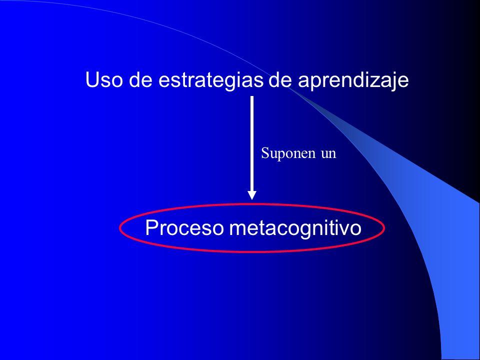 Uso de estrategias de aprendizaje Proceso metacognitivo Suponen un