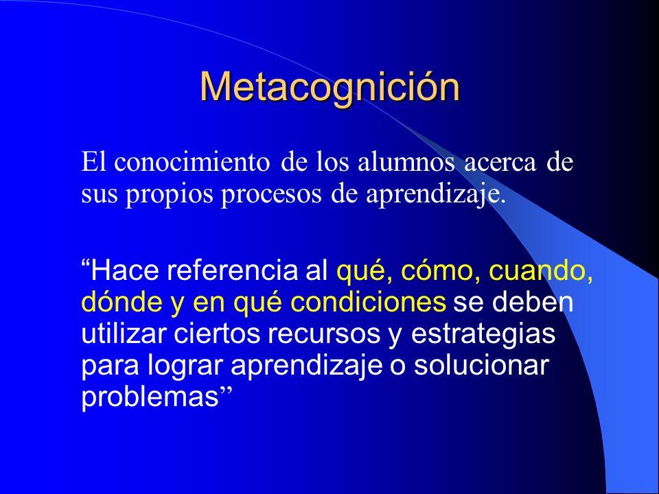 Metacognición El conocimiento de los alumnos acerca de sus propios procesos de aprendizaje. Hace referencia al qué, cómo, cuando, dónde y en qué condi