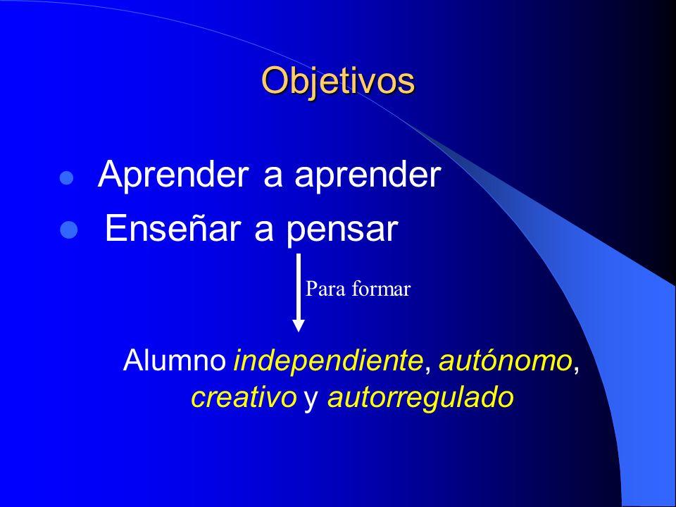 Objetivos Aprender a aprender Enseñar a pensar Alumno independiente, autónomo, creativo y autorregulado Para formar