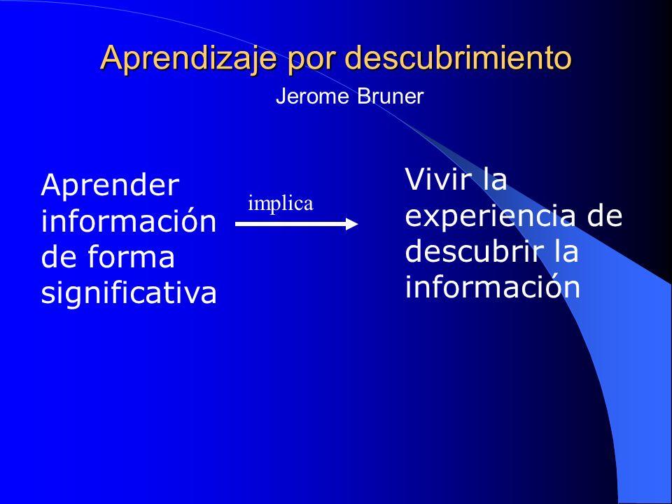 Aprendizaje por descubrimiento Aprender información de forma significativa Vivir la experiencia de descubrir la información implica Jerome Bruner