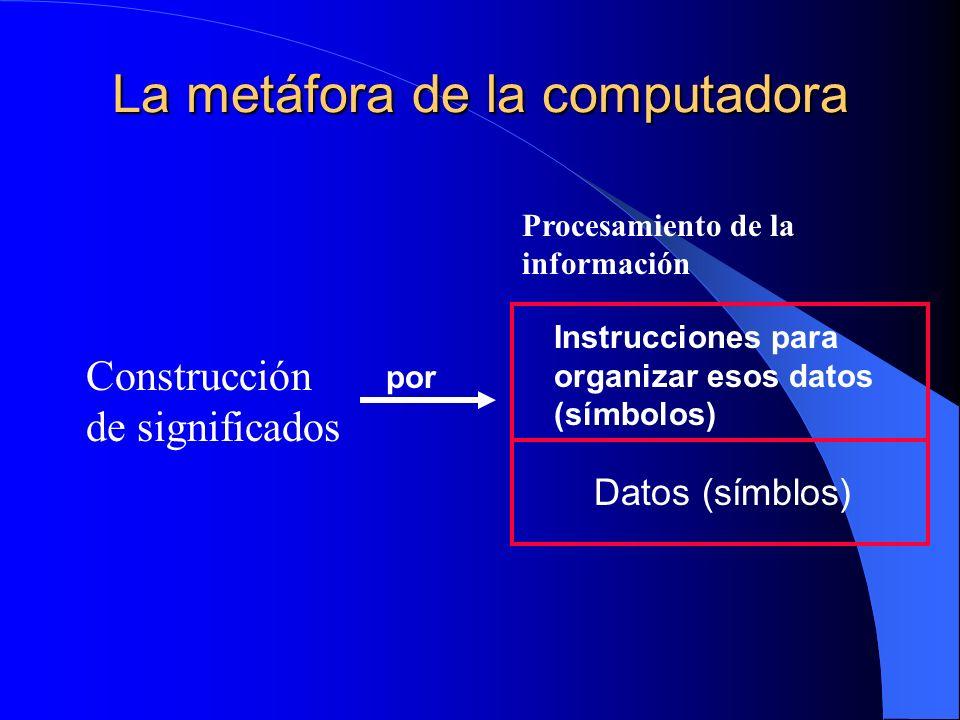La metáfora de la computadora Construcción de significados Procesamiento de la información Datos (símblos) Instrucciones para organizar esos datos (sí