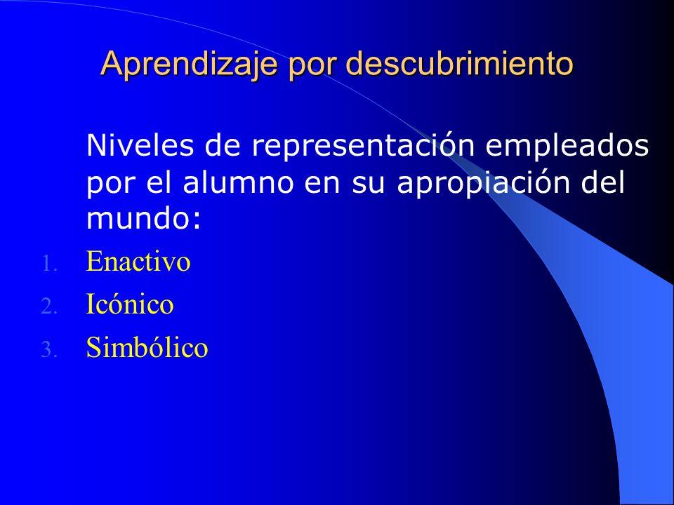 Aprendizaje por descubrimiento Niveles de representación empleados por el alumno en su apropiación del mundo: 1. Enactivo 2. Icónico 3. Simbólico