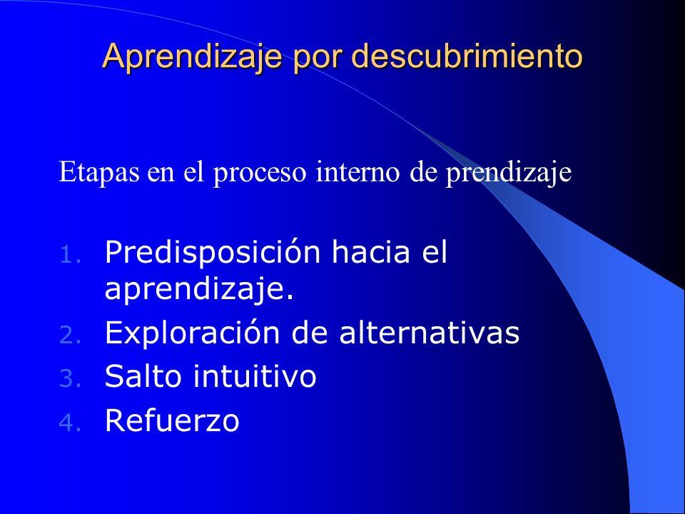 Aprendizaje por descubrimiento Etapas en el proceso interno de prendizaje 1. Predisposición hacia el aprendizaje. 2. Exploración de alternativas 3. Sa