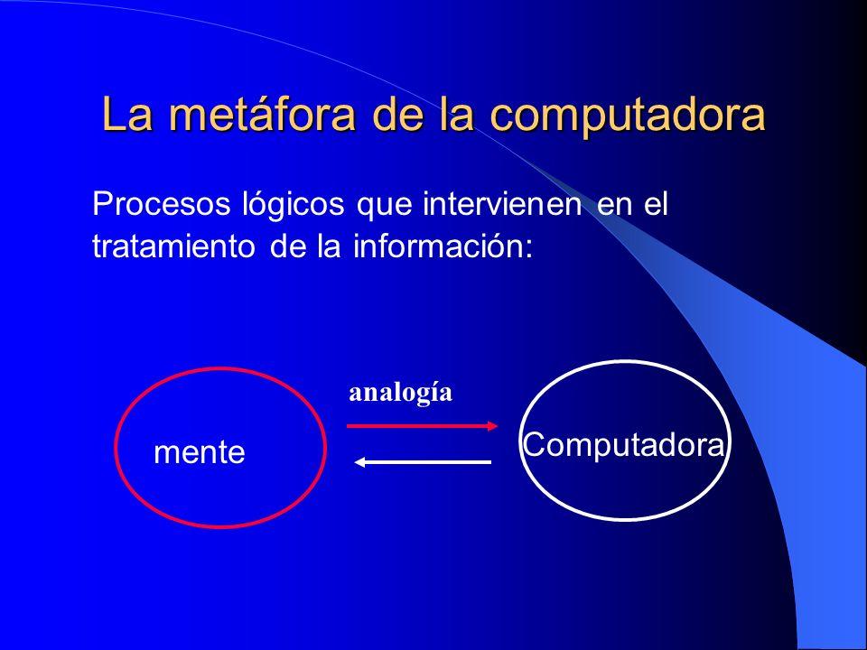 Problemática El estudio de las representaciones mentales De qué forma las representaciones mentales controlan nuestras acciones o conductas.