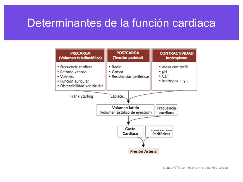 Adaptabilidad Cardiaca Manual CTO de medicina y cirugía 7ma edición.