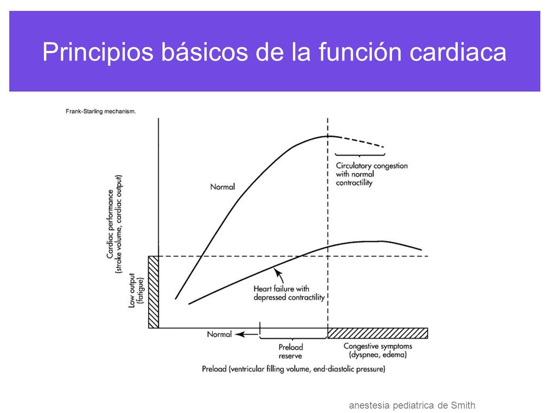 Principios básicos de la función cardiaca funci El neonato tiene un aumento súbito de la precarga por la sangre que retorna de los pulmones y por la falta de la placenta, hay > consumo de O2 en el neonato con > Q Aún así el miocardio del neonato desarrolla en el RN que en el corazón maduro (max de curva de frank starling < reserva al de pre y postcarga tiene habilidad limitada de aumentar el estado inotropico como respuesta a las catecolaminas