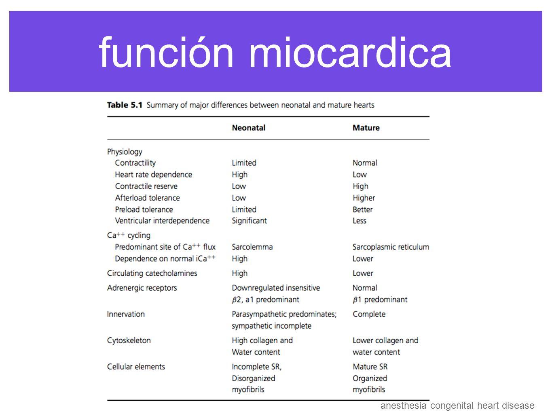 Función miocardica fetal al nacer y a las siguientes semanas aumenta la reserva por el Q del VI por retorno venoso, FC, estímulo inotrópico mejoría de la interrelación ventricular
