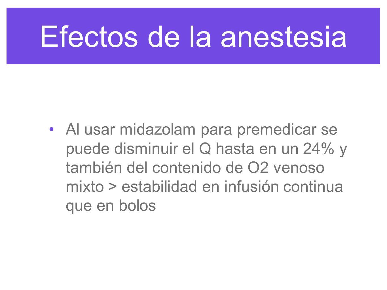 Efectos de la anestesia > bradicardia, hipotensión y paro con el uso de sevofluorano que en adultos el isofluorane acorta el tiempo de contracción isovolumetrica y el tiempo de sístole la edad disminuye y el MAC > del sevo 3.3%; en infantes (6m), 3.2%(6 -12 m) y niños (1 to a 12 años) 2.5 %.