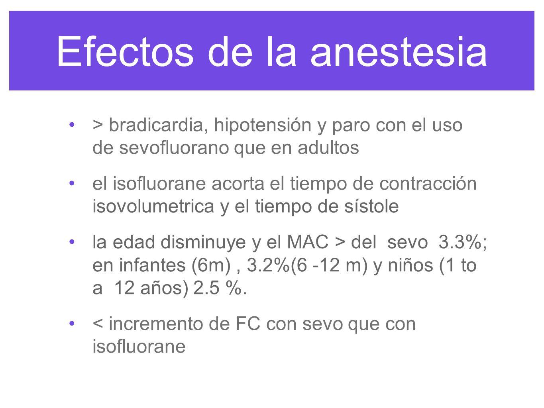 Efectos de la anestesia MAC de sevo en neonatos se relaciona con la disminución de la FC 35% a 1.5 MAC halotano, 19% a 1.5 MAC isoflurano, y 31% a 1.5 MAC sevoflurane.