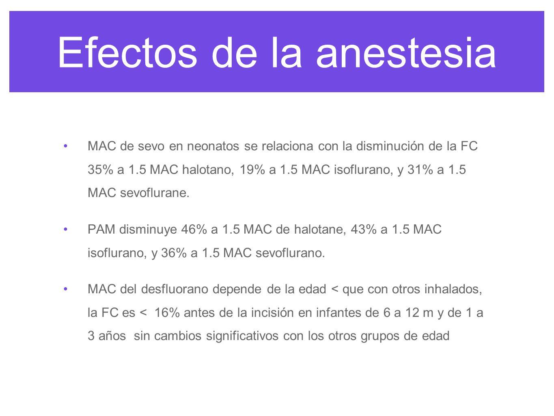 Efectos de la anestesia El fentanyl a dosis de 25 mcg/kg disminuye los efectos sobre la P pulmonar y resistencia periférica el protector de FC y RVS por efecto de los barorreceptores se más con propofol que con tiopental