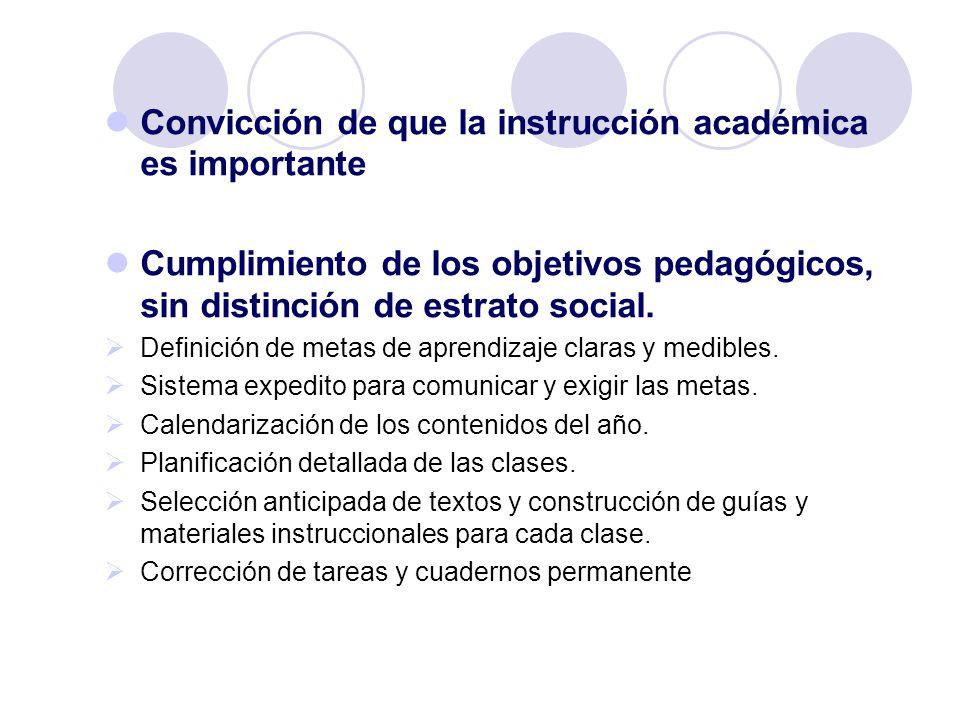 Convicción de que la instrucción académica es importante Cumplimiento de los objetivos pedagógicos, sin distinción de estrato social. Definición de me