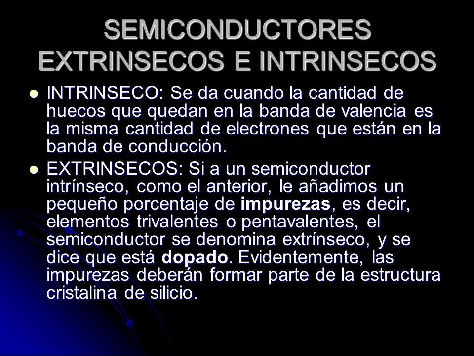 SEMICONDUCTORES EXTRINSECOS E INTRINSECOS INTRINSECO: Se da cuando la cantidad de huecos que quedan en la banda de valencia es la misma cantidad de el