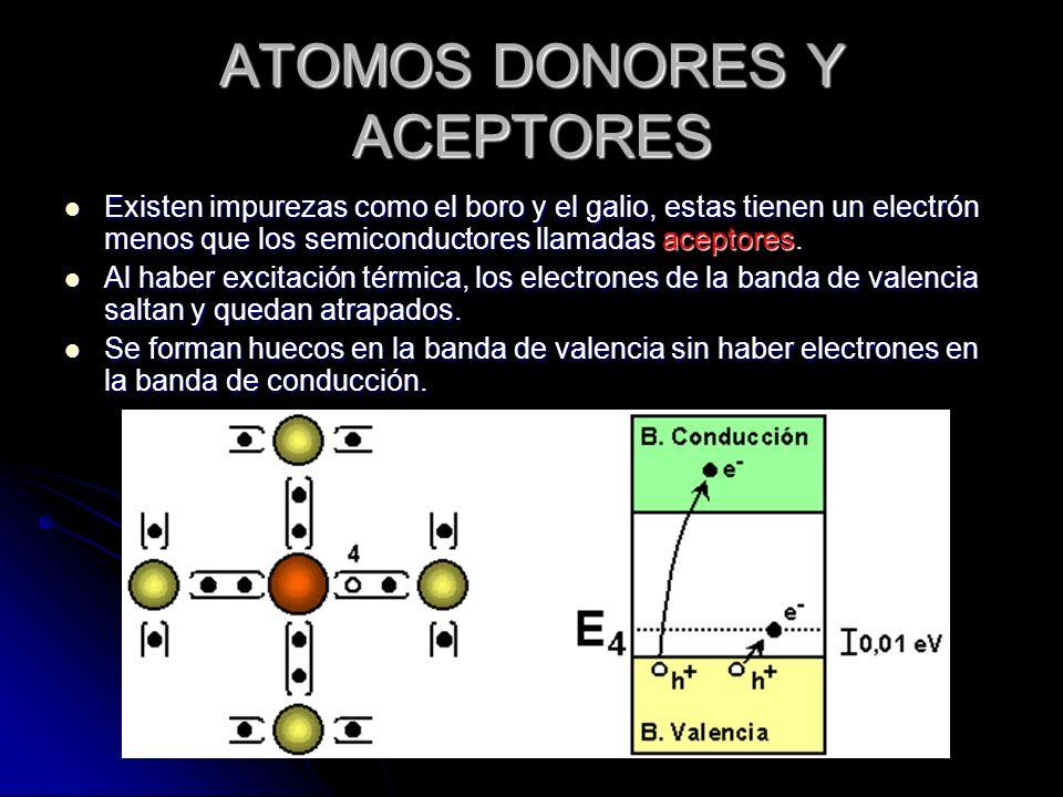 ATOMOS DONORES Y ACEPTORES Existen impurezas como el boro y el galio, estas tienen un electrón menos que los semiconductores llamadas aceptores. Exist
