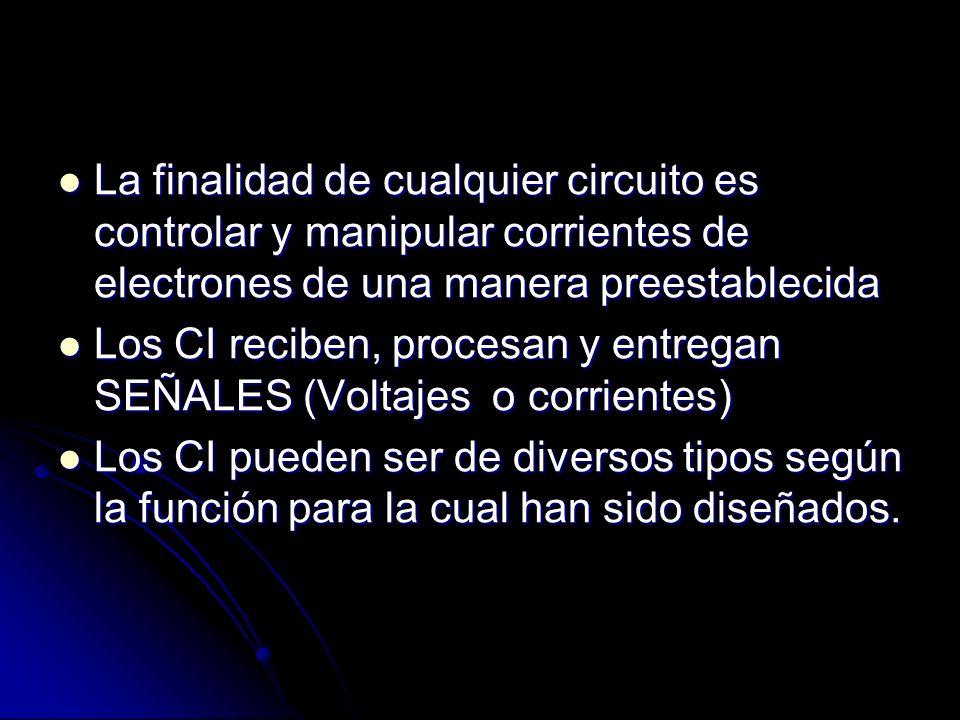 La finalidad de cualquier circuito es controlar y manipular corrientes de electrones de una manera preestablecida La finalidad de cualquier circuito e