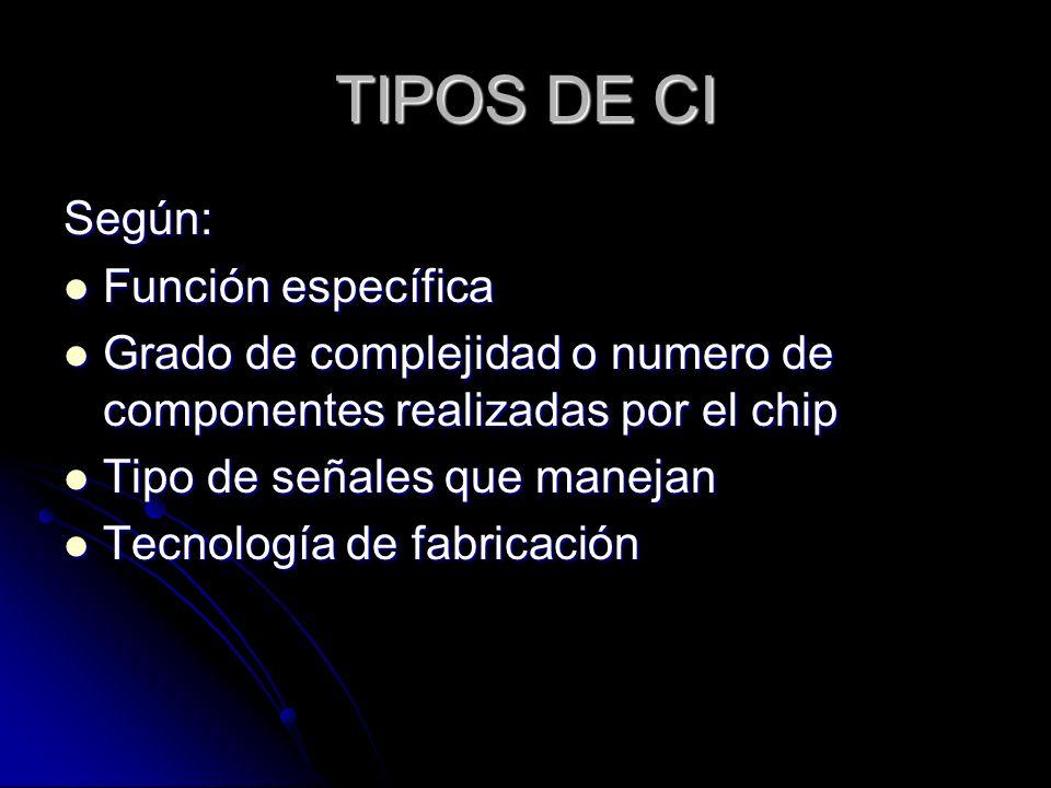 TIPOS DE CI Según: Función específica Función específica Grado de complejidad o numero de componentes realizadas por el chip Grado de complejidad o nu