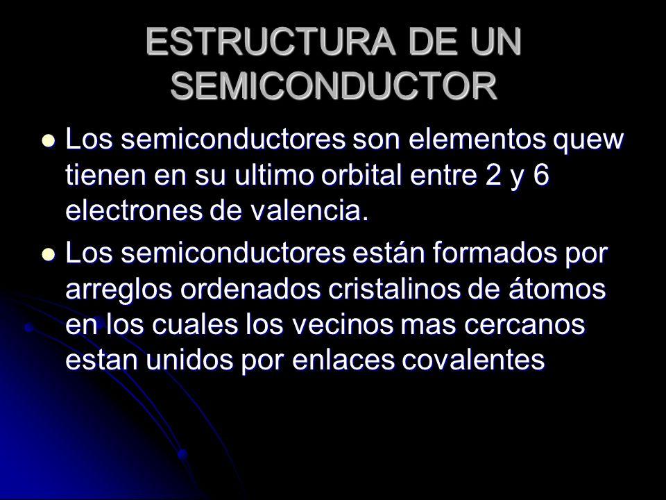 ESTRUCTURA DE UN SEMICONDUCTOR Los semiconductores son elementos quew tienen en su ultimo orbital entre 2 y 6 electrones de valencia. Los semiconducto