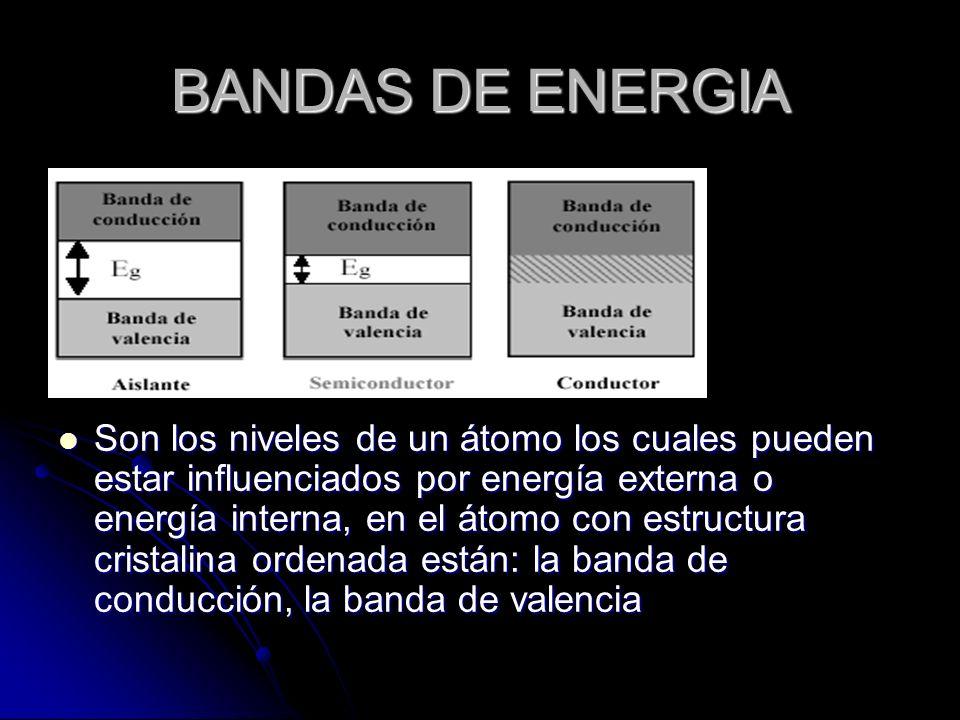 BANDAS DE ENERGIA Banda de conducción Banda de valencia Banda de energía inferior SOLIDO CRISTALINO METAL CONDUCTOR SEMICONDUCTOR