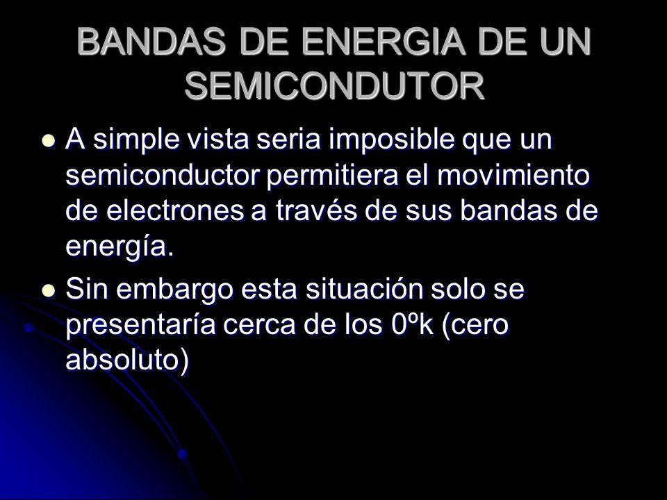 BANDAS DE ENERGIA DE UN SEMICONDUTOR A temperaturas mas altas algunos de los electrones de la banda de valencia rompen sus enlaces y saltan espontánea mente hacia la banda de conducción A temperaturas mas altas algunos de los electrones de la banda de valencia rompen sus enlaces y saltan espontánea mente hacia la banda de conducción Electrones exitados térmicamente Huecos formados por los electrones
