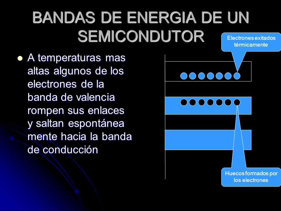 BANDAS DE ENERGIA DE UN SEMICONDUTOR A temperaturas mas altas algunos de los electrones de la banda de valencia rompen sus enlaces y saltan espontánea