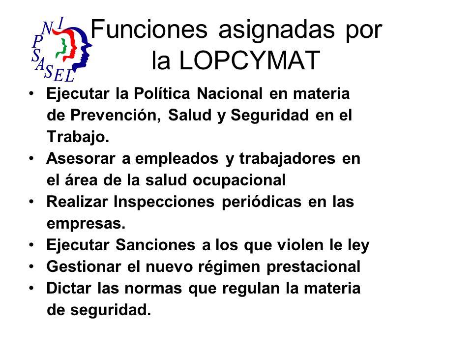 Funciones asignadas por la LOPCYMAT Ejecutar la Política Nacional en materia de Prevención, Salud y Seguridad en el Trabajo. Asesorar a empleados y tr
