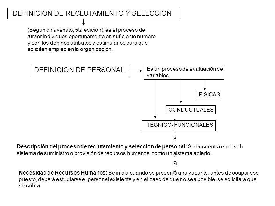 fisicasfisicas DEFINICION DE RECLUTAMIENTO Y SELECCION (Según chiavenato, 5ta edición); es el proceso de atraer individuos oportunamente en suficiente