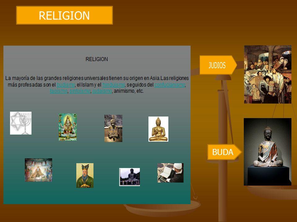 BUDA RELIGION