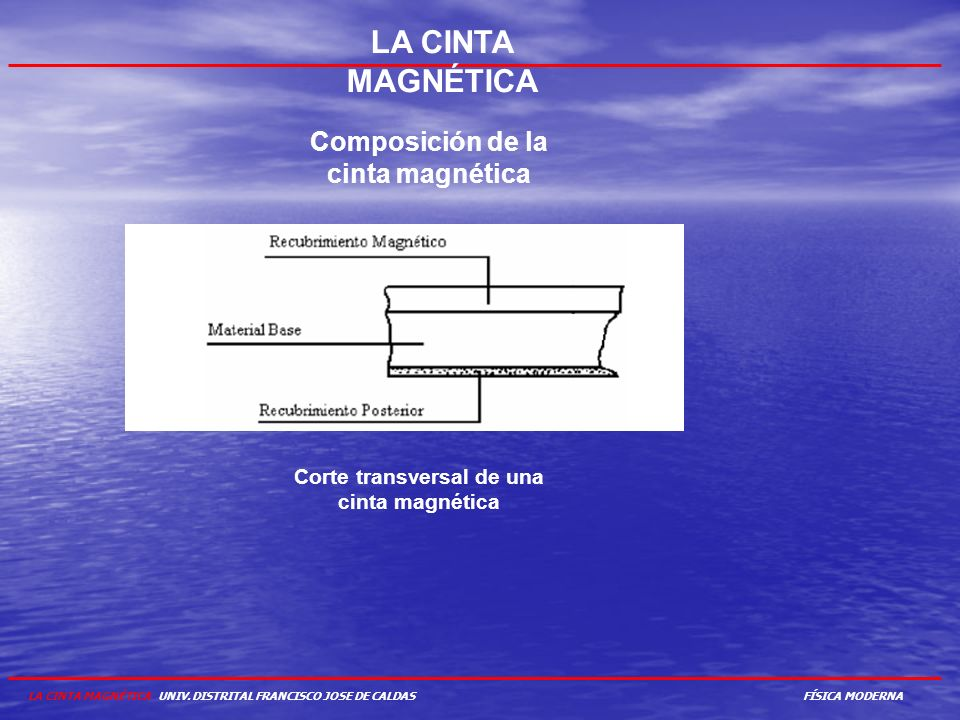 LA CINTA MAGNÉTICA Composición de la cinta magnética Corte transversal de una cinta magnética LA CINTA MAGNÉTICA UNIV. DISTRITAL FRANCISCO JOSE DE CAL