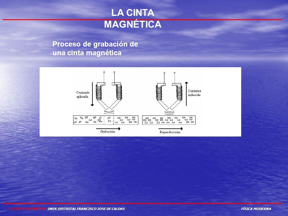 LA CINTA MAGNÉTICA Proceso de grabación de una cinta magnética LA CINTA MAGNÉTICA UNIV. DISTRITAL FRANCISCO JOSE DE CALDAS FÍSICA MODERNA