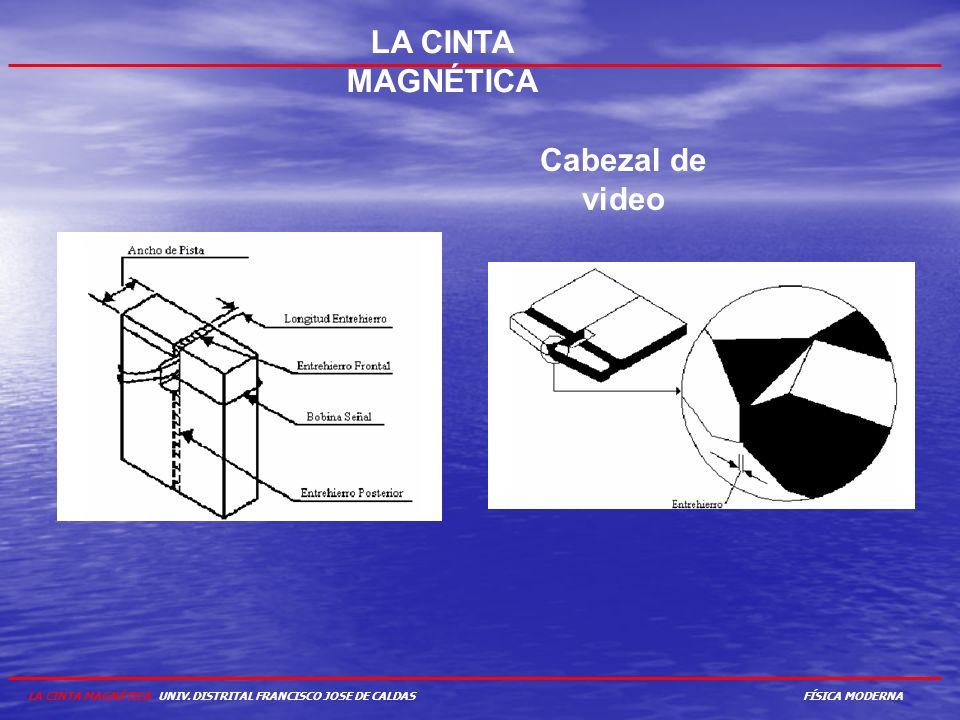 LA CINTA MAGNÉTICA Cabezal de video LA CINTA MAGNÉTICA UNIV. DISTRITAL FRANCISCO JOSE DE CALDAS FÍSICA MODERNA