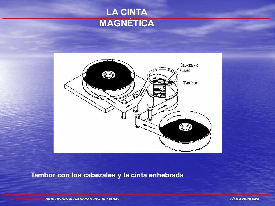 LA CINTA MAGNÉTICA Tambor con los cabezales y la cinta enhebrada LA CINTA MAGNÉTICA UNIV. DISTRITAL FRANCISCO JOSE DE CALDAS FÍSICA MODERNA