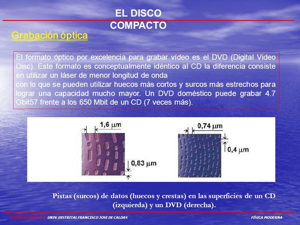 EL DISCO COMPACTO Grabación óptica El formato óptico por excelencia para grabar vídeo es el DVD (Digital Video Disc). Este formato es conceptualmente