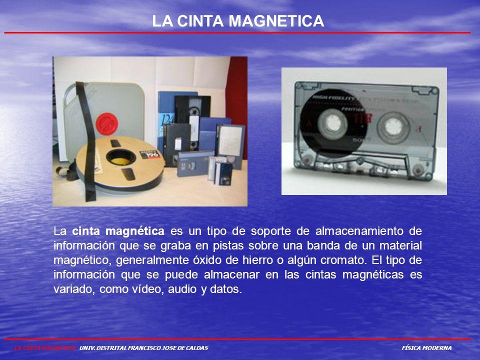 LA CINTA MAGNETICA LA CINTA MAGNÉTICA UNIV. DISTRITAL FRANCISCO JOSE DE CALDAS FÍSICA MODERNA La cinta magnética es un tipo de soporte de almacenamien