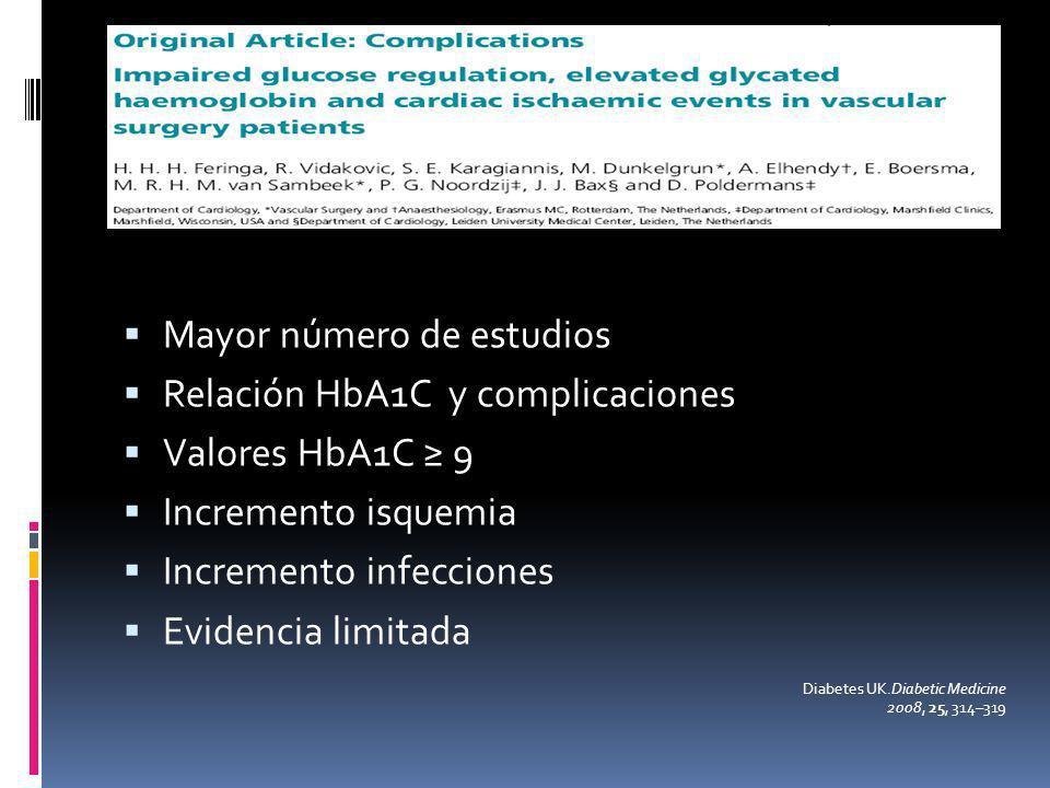 Mayor número de estudios Relación HbA1C y complicaciones Valores HbA1C 9 Incremento isquemia Incremento infecciones Evidencia limitada Diabetes UK.Dia
