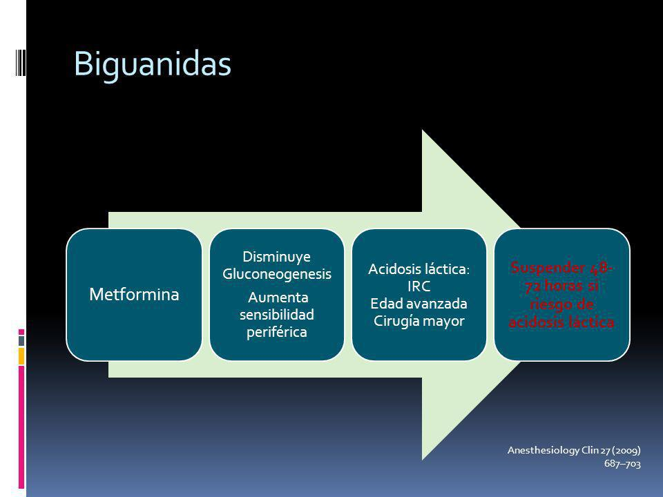 Biguanidas Anesthesiology Clin 27 (2009) 687–703