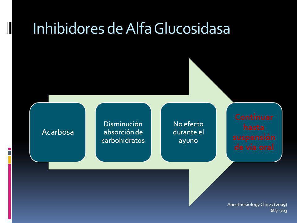 Inhibidores de Alfa Glucosidasa Anesthesiology Clin 27 (2009) 687–703