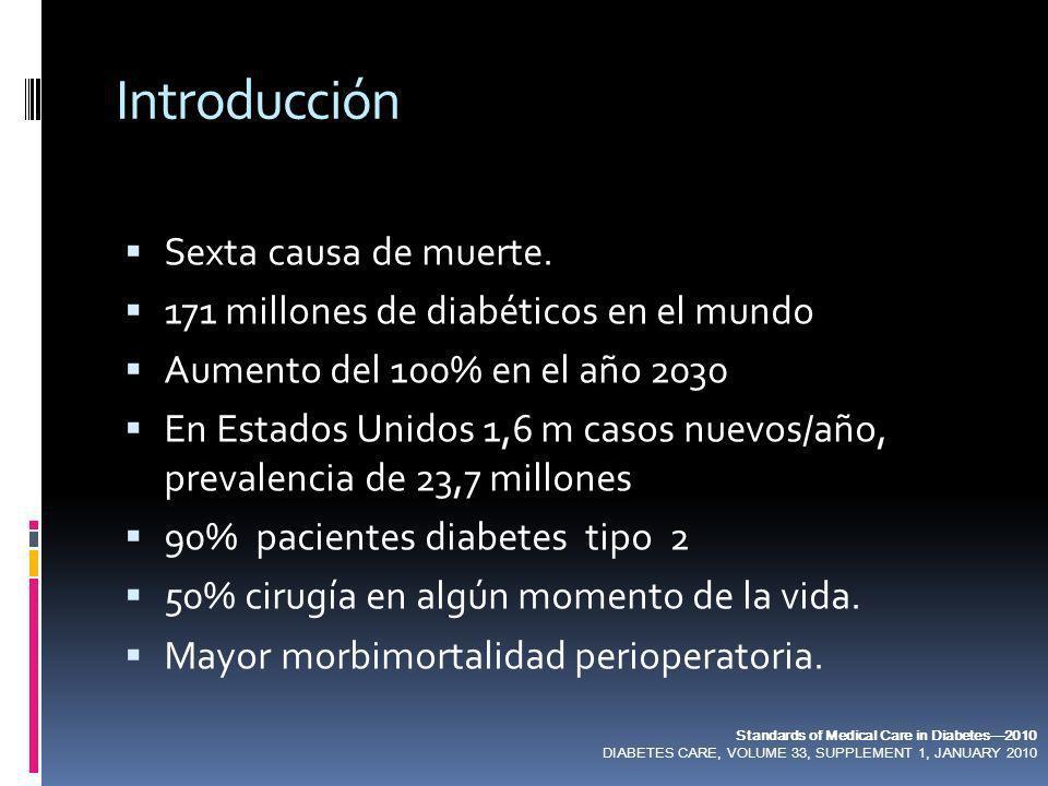 Introducción Sexta causa de muerte. 171 millones de diabéticos en el mundo Aumento del 100% en el año 2030 En Estados Unidos 1,6 m casos nuevos/año, p