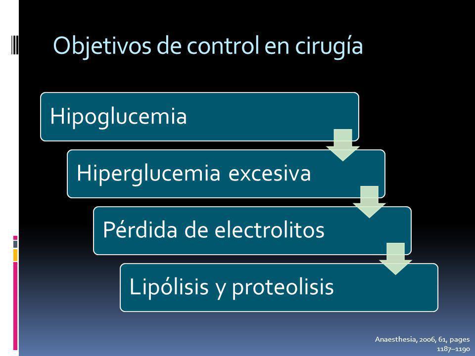 Objetivos de control en cirugía Anaesthesia, 2006, 61, pages 1187–1190