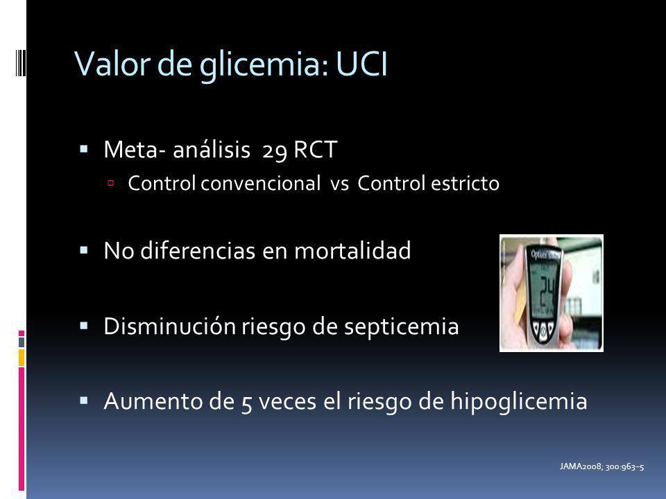 Valor de glicemia: UCI Meta- análisis 29 RCT Control convencional vs Control estricto No diferencias en mortalidad Disminución riesgo de septicemia Au