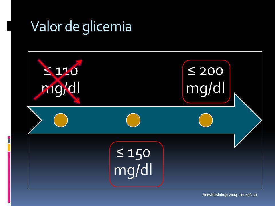 Valor de glicemia Anesthesiology 2009; 110:408–21