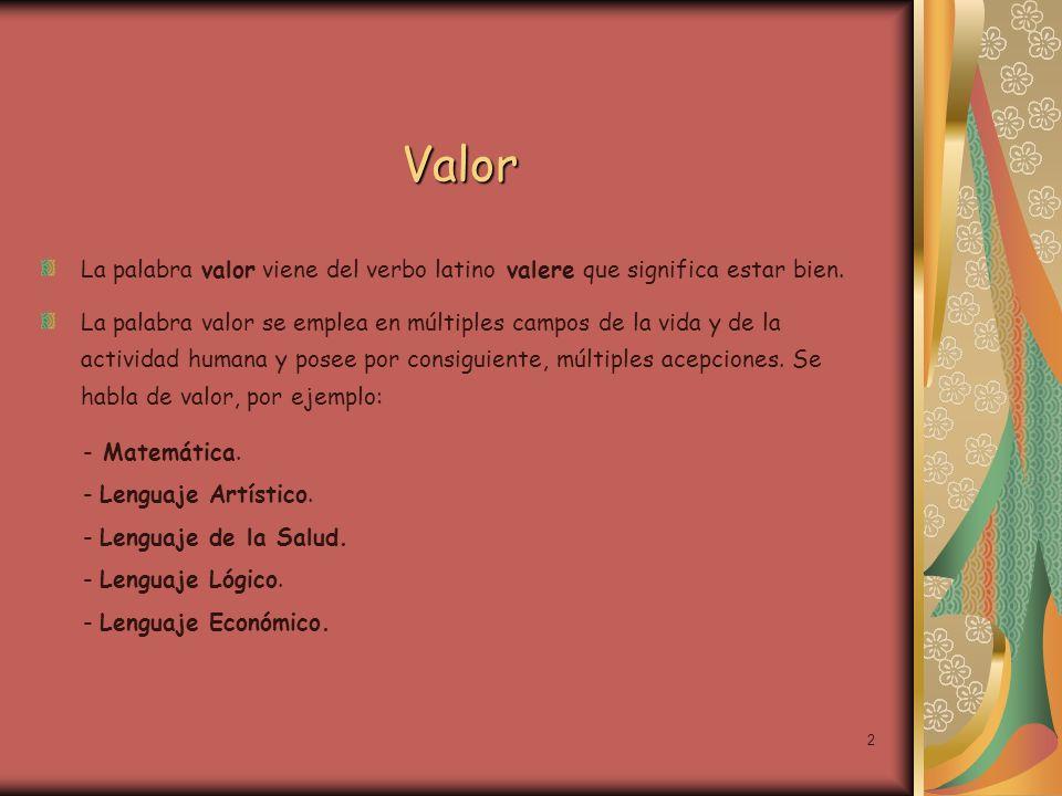 2 Valor La palabra valor viene del verbo latino valere que significa estar bien. La palabra valor se emplea en múltiples campos de la vida y de la act