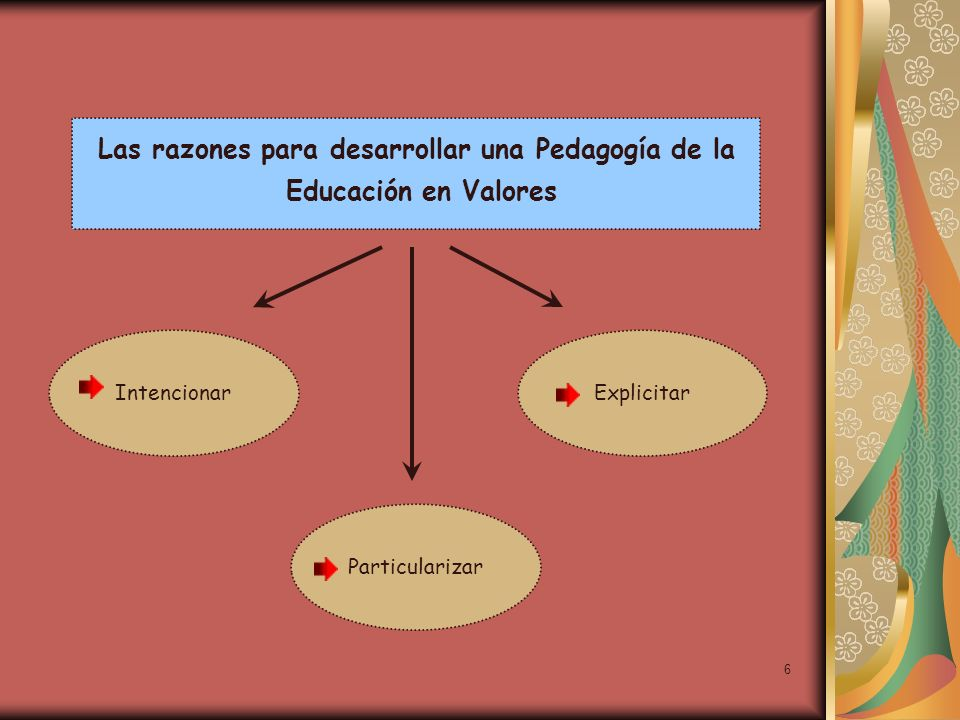 7 1) Jerarquía de Valores Planificación para la Formación de Valores: 2) Valores Fundamentales 3) Contacto Directo 7) Disposición Física 6) Metodología 5) Actividades Pedagógicas 4) Maestro-discípulo