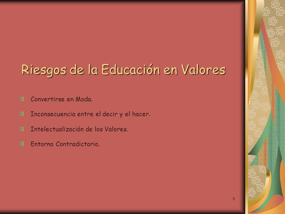 9 Riesgos de la Educación en Valores Convertirse en Moda. Inconsecuencia entre el decir y el hacer. Intelectualización de los Valores. Entorno Contrad