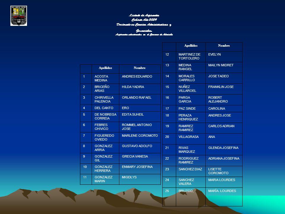 Listado de Aspirantes Cohorte Año 2009 Doctorado en Ciencias Administrativas y Gerenciales. Aspirantes seleccionados en el Concurso de Admisión Apelli