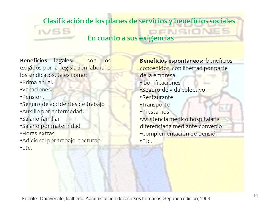 10 Clasificación de los planes de servicios y beneficios sociales Beneficios legales: son los exigidos por la legislación laboral o los sindicatos, ta