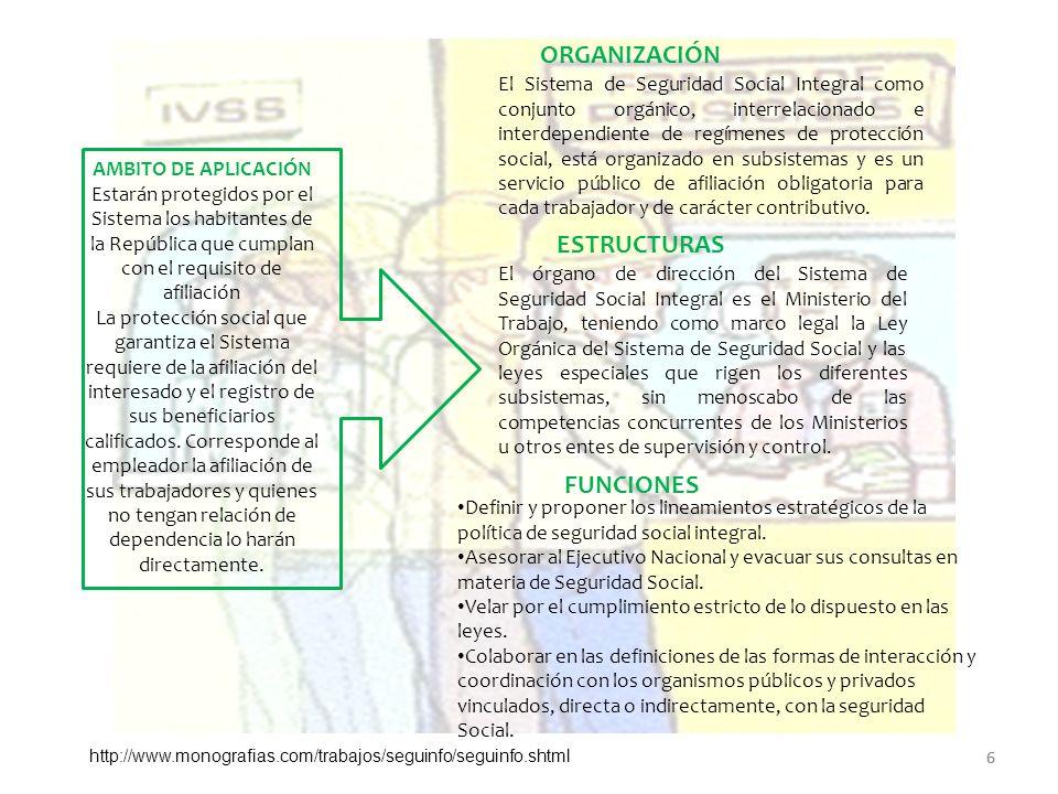 6 AMBITO DE APLICACIÓN Estarán protegidos por el Sistema los habitantes de la República que cumplan con el requisito de afiliación La protección socia
