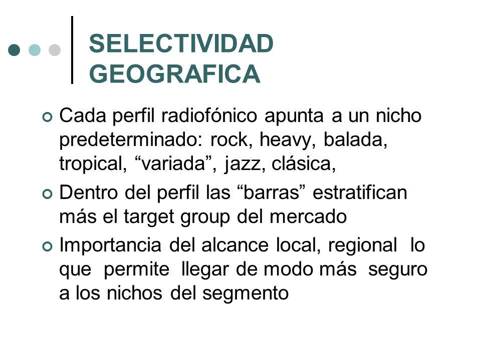 SELECTIVIDAD GEOGRAFICA Cada perfil radiofónico apunta a un nicho predeterminado: rock, heavy, balada, tropical, variada, jazz, clásica, Dentro del pe