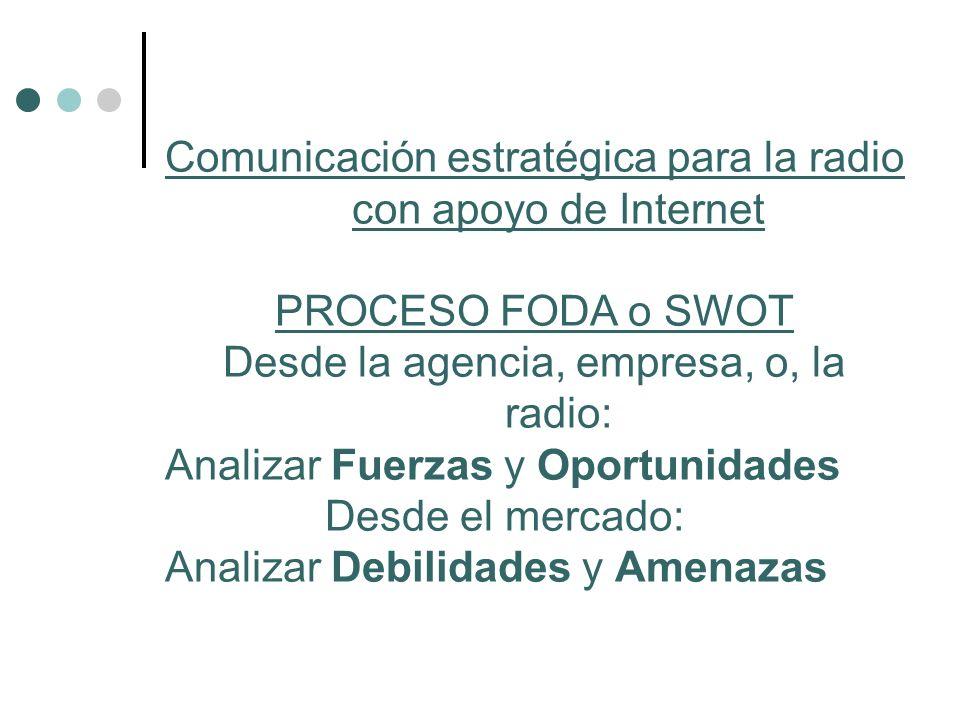 Comunicación estratégica para la radio con apoyo de Internet PROCESO FODA o SWOT Desde la agencia, empresa, o, la radio: Analizar Fuerzas y Oportunida