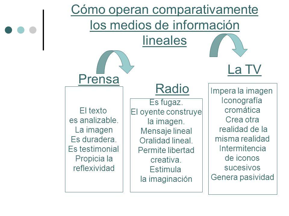 Comunicación estratégica para la radio con apoyo de Internet PROCESO FODA o SWOT Desde la agencia, empresa, o, la radio: Analizar Fuerzas y Oportunidades Desde el mercado: Analizar Debilidades y Amenazas.