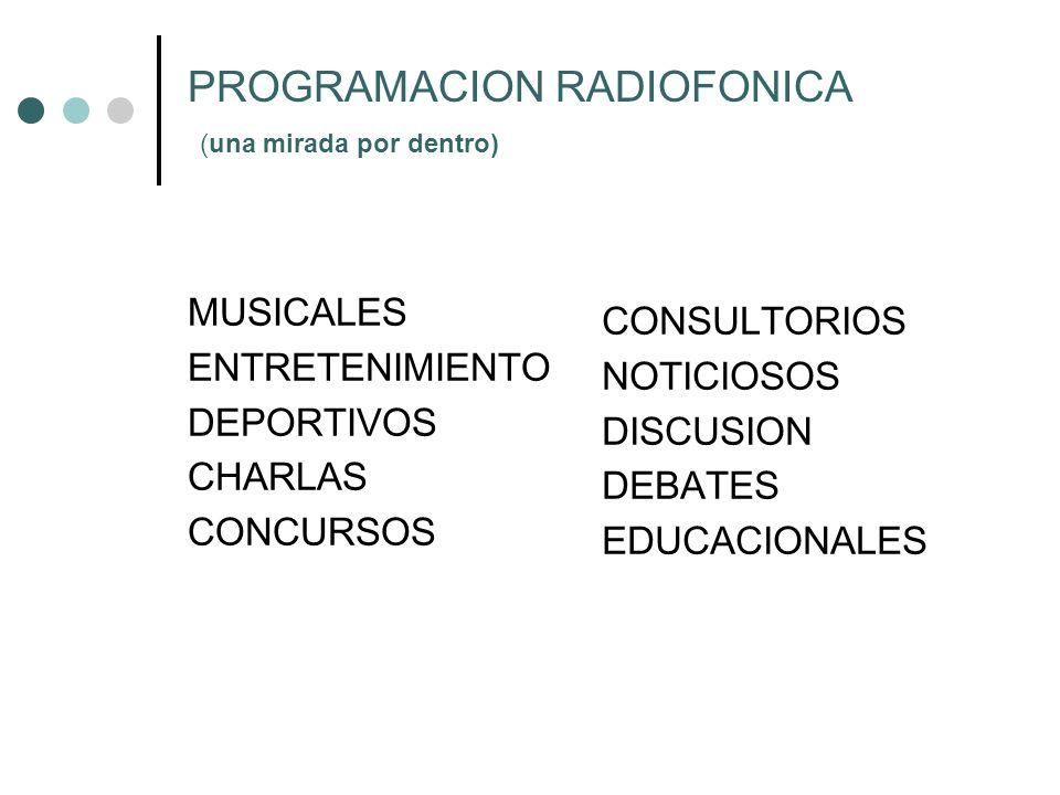 PROGRAMACION RADIOFONICA (una mirada por dentro) MUSICALES ENTRETENIMIENTO DEPORTIVOS CHARLAS CONCURSOS CONSULTORIOS NOTICIOSOS DISCUSION DEBATES EDUC