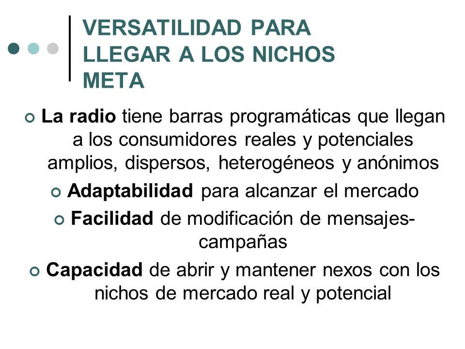 VERSATILIDAD PARA LLEGAR A LOS NICHOS META La radio tiene barras programáticas que llegan a los consumidores reales y potenciales amplios, dispersos,